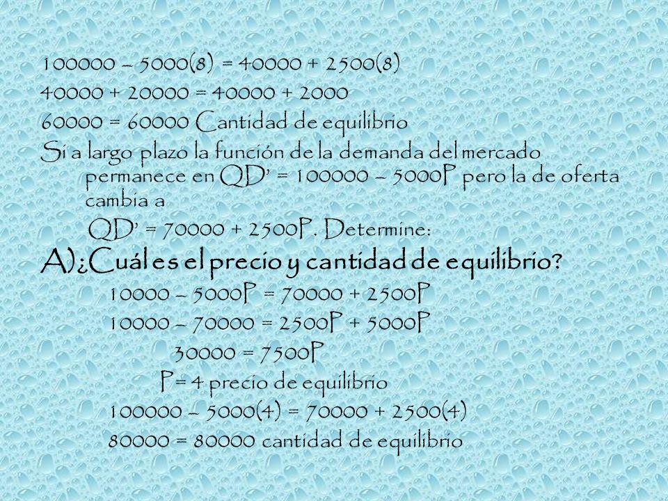 100000 – 5000(8) = 40000 + 2500(8) 40000 + 20000 = 40000 + 2000 60000 = 60000 Cantidad de equilibrio Si a largo plazo la función de la demanda del mer