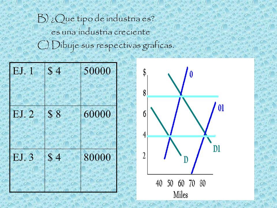 B) ¿Que tipo de industria es? es una industria creciente C) Dibuje sus respectivas graficas. EJ. 1$ 450000 EJ. 2$ 860000 EJ. 3$ 480000
