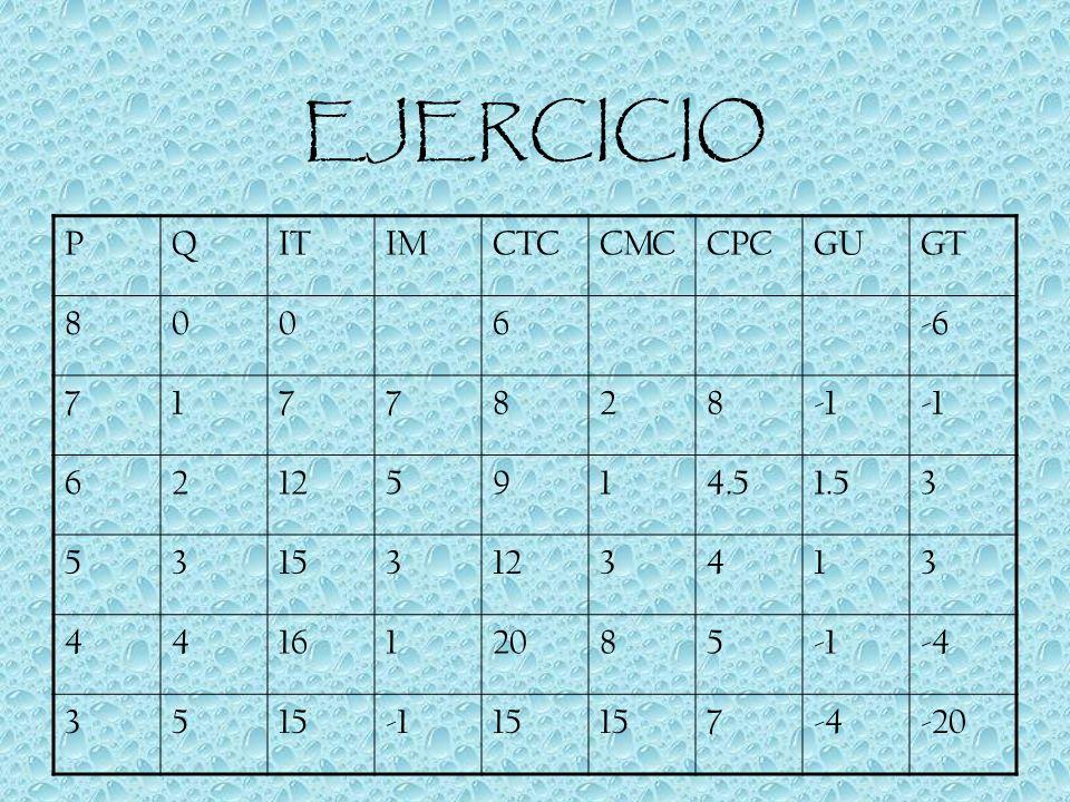 EJERCICIO PQITIMCTCCMCCPCGUGT 8006-6 7177828 62125914.51.53 53153123413 441612085-4 351515 7-4-20