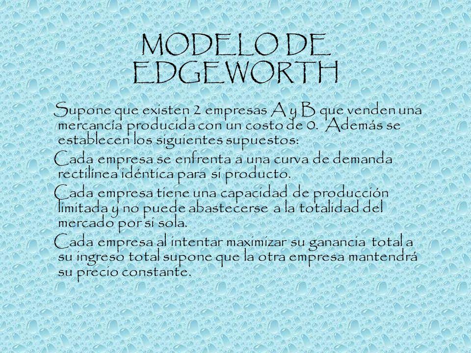 MODELO DE EDGEWORTH Supone que existen 2 empresas A y B que venden una mercancía producida con un costo de 0. Además se establecen los siguientes supu