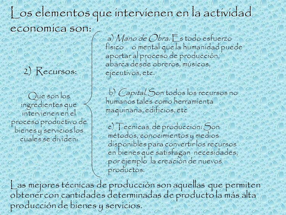 2) Recursos: Que son los ingredientes que intervienen en el proceso productivo de bienes y servicios los cuales se dividen: a) Mano de Obra. Es todo e