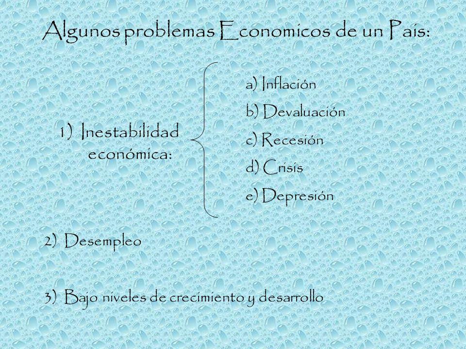 Algunos problemas Economicos de un Pais: 1)Inestabilidad económica: a) Inflación b) Devaluación c) Recesión d) Crisis e) Depresión 2) Desempleo 3) Baj