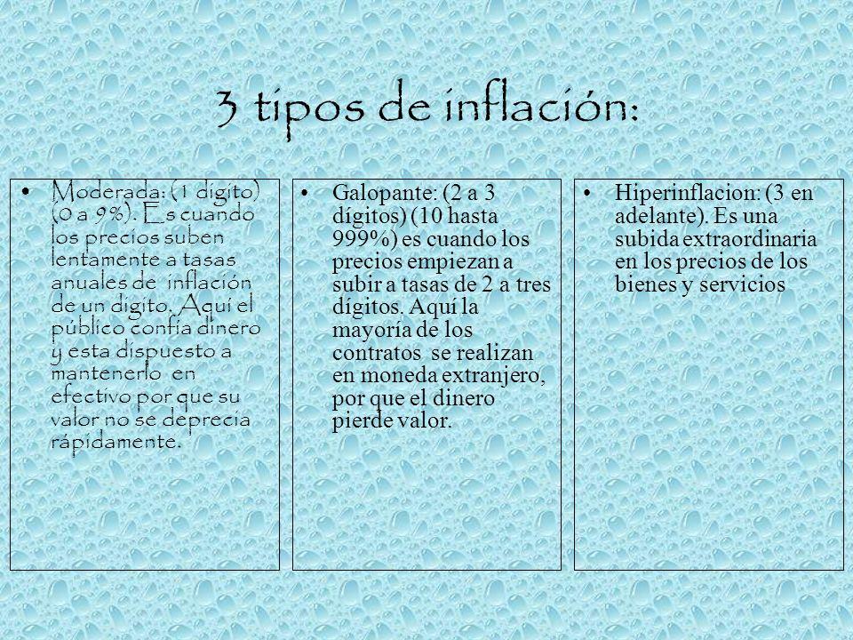 3 tipos de inflación: Moderada: (1 digito) (0 a 9%). Es cuando los precios suben lentamente a tasas anuales de inflación de un digito. Aquí el público
