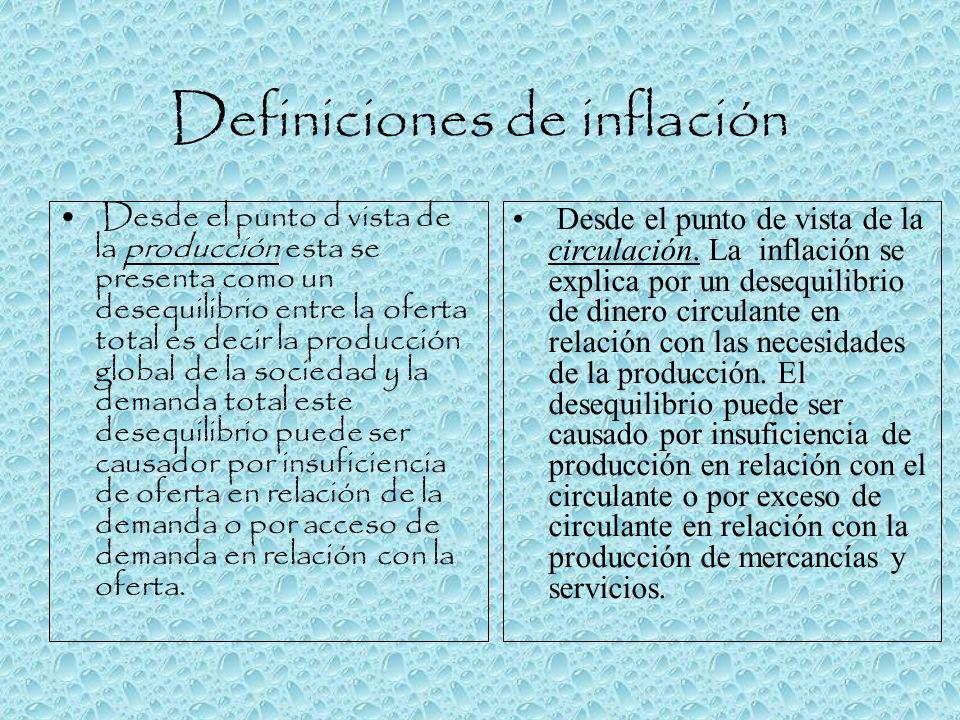 Definiciones de inflación Desde el punto d vista de la producción esta se presenta como un desequilibrio entre la oferta total es decir la producción