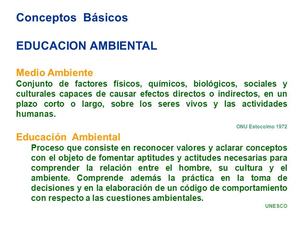 Conceptos Básicos EDUCACION AMBIENTAL Medio Ambiente Conjunto de factores físicos, químicos, biológicos, sociales y culturales capaces de causar efect