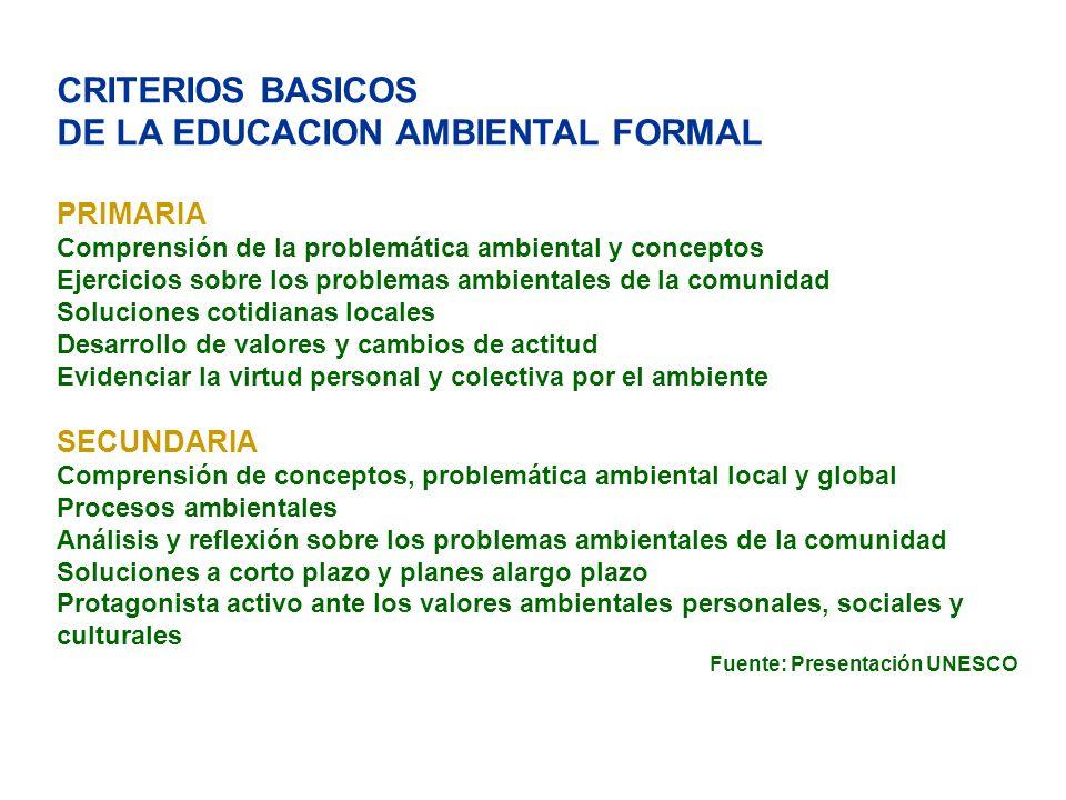 CRITERIOS BASICOS DE LA EDUCACION AMBIENTAL FORMAL PRIMARIA Comprensión de la problemática ambiental y conceptos Ejercicios sobre los problemas ambien