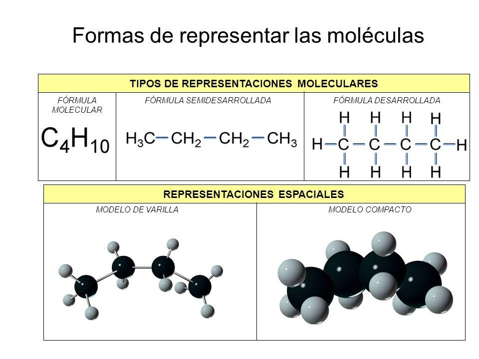 Formas de representar las moléculas TIPOS DE REPRESENTACIONES MOLECULARES FÓRMULA MOLECULAR FÓRMULA SEMIDESARROLLADAFÓRMULA DESARROLLADA MODELO DE VAR