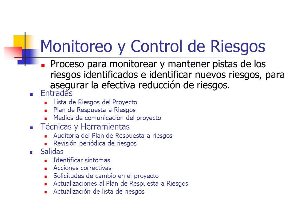 Monitoreo y Control de Riesgos Entradas Lista de Riesgos del Proyecto Plan de Respuesta a Riesgos Medios de comunicación del proyecto Técnicas y Herra