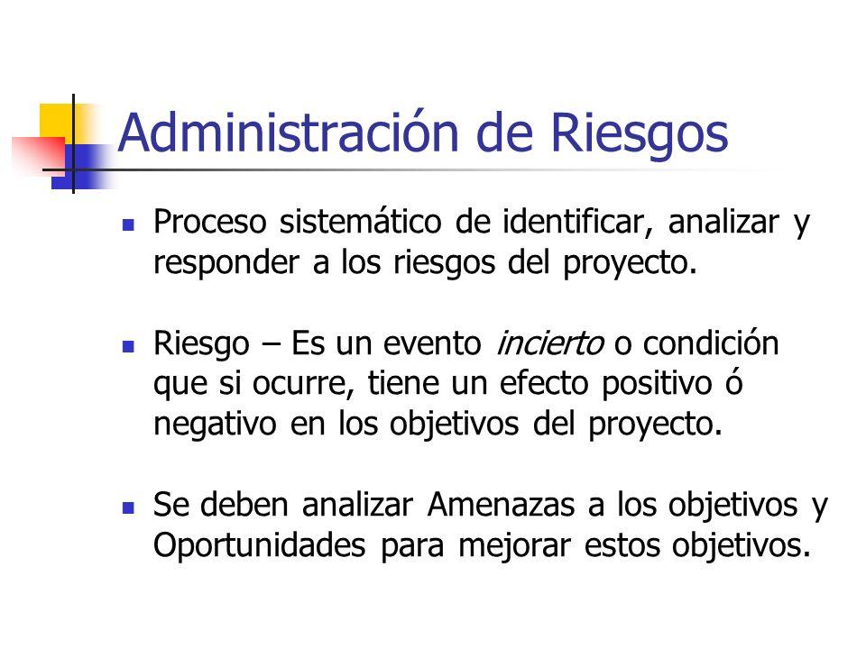 Administración de Riesgos Proceso sistemático de identificar, analizar y responder a los riesgos del proyecto. Riesgo – Es un evento incierto o condic