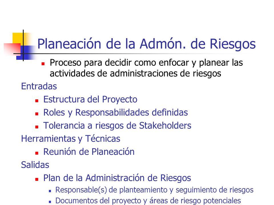 Planeación de la Admón. de Riesgos Entradas Estructura del Proyecto Roles y Responsabilidades definidas Tolerancia a riesgos de Stakeholders Herramien