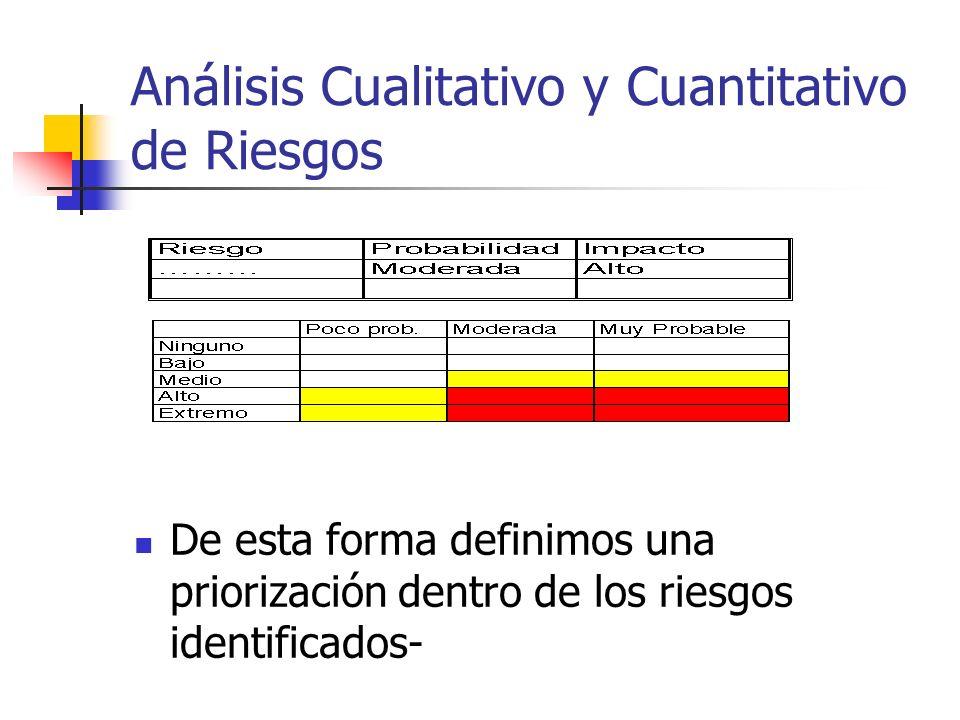 Análisis Cualitativo y Cuantitativo de Riesgos De esta forma definimos una priorización dentro de los riesgos identificados-