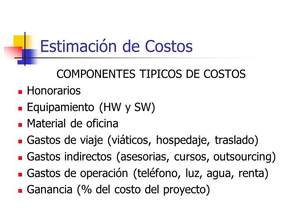 Estimación de Costos COMPONENTES TIPICOS DE COSTOS Honorarios Equipamiento (HW y SW) Material de oficina Gastos de viaje (viáticos, hospedaje, traslad