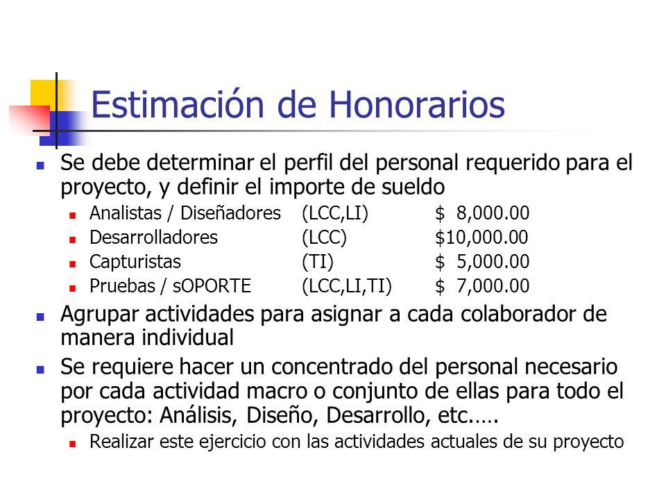 Estimación de Honorarios Se debe determinar el perfil del personal requerido para el proyecto, y definir el importe de sueldo Analistas / Diseñadores(