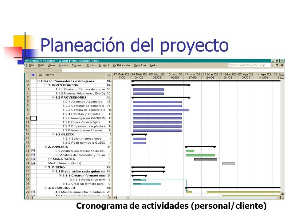 Planeación del proyecto Cronograma de actividades (personal/cliente)