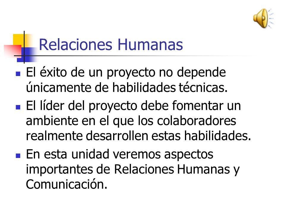 Relaciones Humanas Las siguientes sugerencias pueden ayudar a manejar a estos participantes: Vaciladores: hacerles preguntas directas (Como pudiera veneficiar lo que comentas al proyecto?).