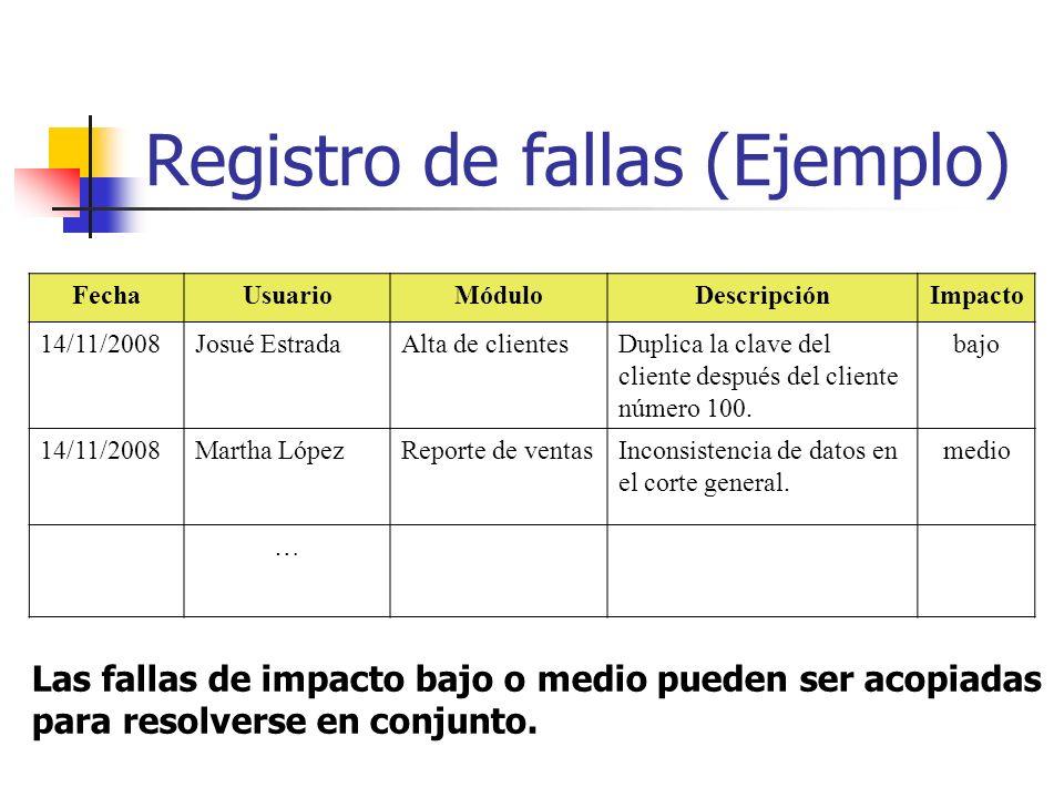 Registro de fallas (Ejemplo) FechaUsuarioMóduloDescripciónImpacto 14/11/2008Josué EstradaAlta de clientesDuplica la clave del cliente después del clie