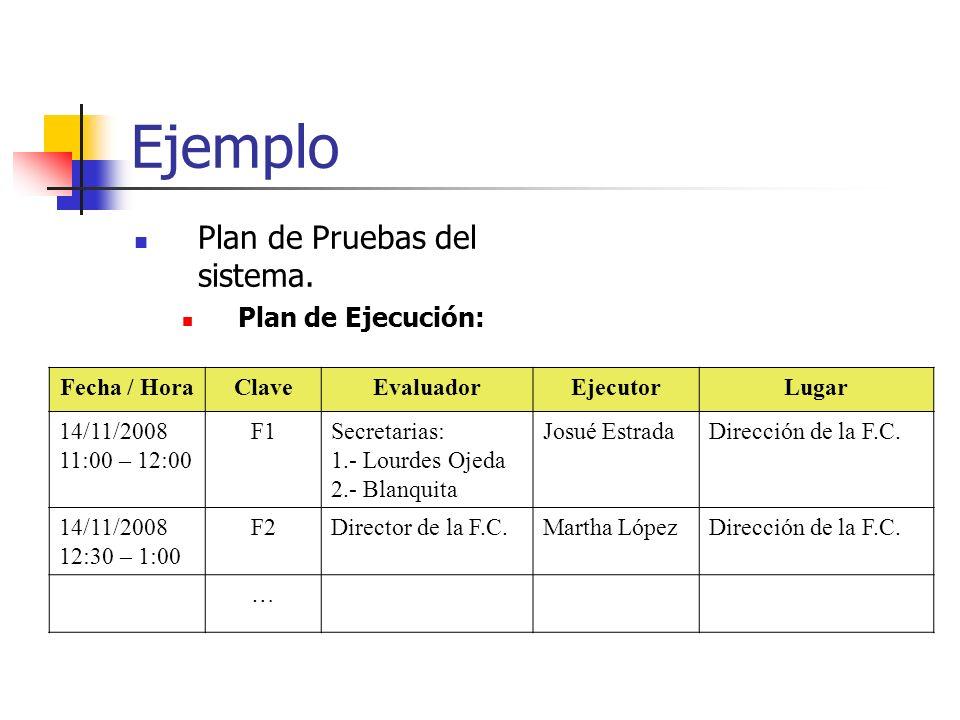 Ejemplo Plan de Pruebas del sistema. Resultados Esperados: (Para cada uno de los módulos) 1. Para los puntos 1 y 3 se deberá verificar mediante el mod