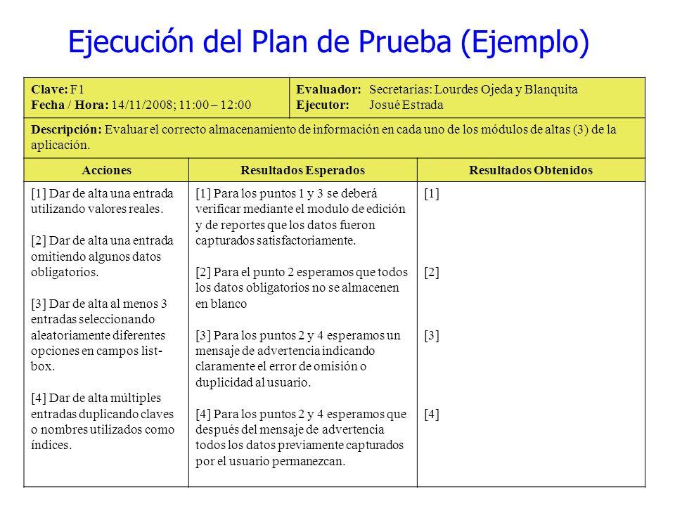 Ejemplo Plan de Pruebas del sistema. Plan de Ejecución: Fecha / HoraClaveEvaluadorEjecutorLugar 14/11/2008 11:00 – 12:00 F1Secretarias: 1.- Lourdes Oj