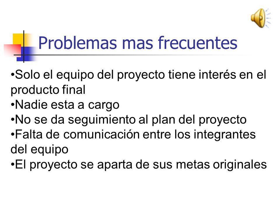 Pobre planeación del proyecto Pobres procedimientos de selección del líder Pobre capacidad de estimación de recursos requeridos Inapropiada definición