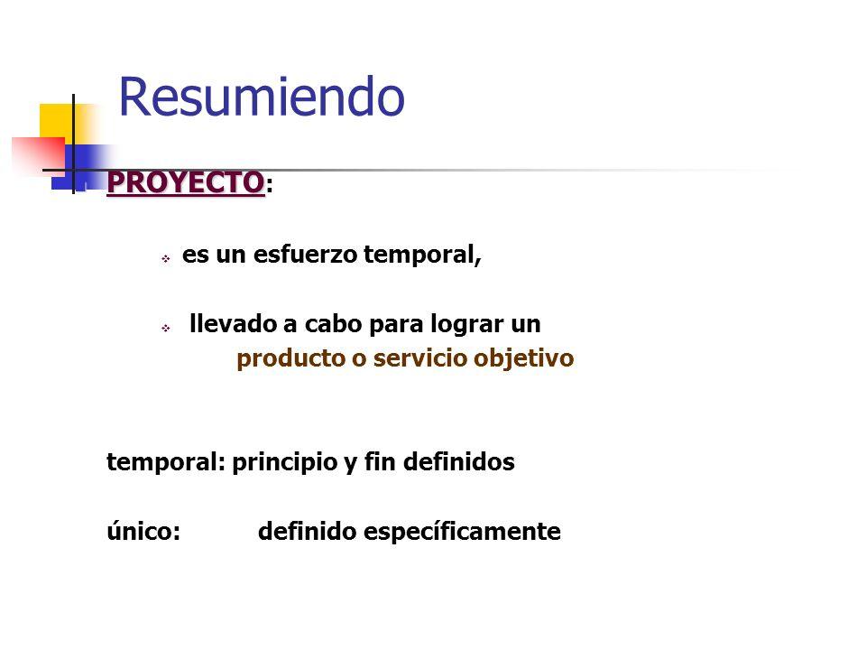 EJERCICIO Relate su experiencia (negativa) con algún proyecto que haya realizado en equipo (escolar o laboral). Mencione brevemente la experiencia e i