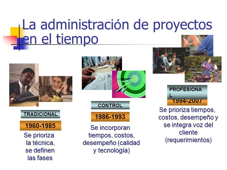 Administración de Proyectos Se refiere a la administración de las tareas y recursos necesarios para llevar a cabo un objetivo definido, normalmente co