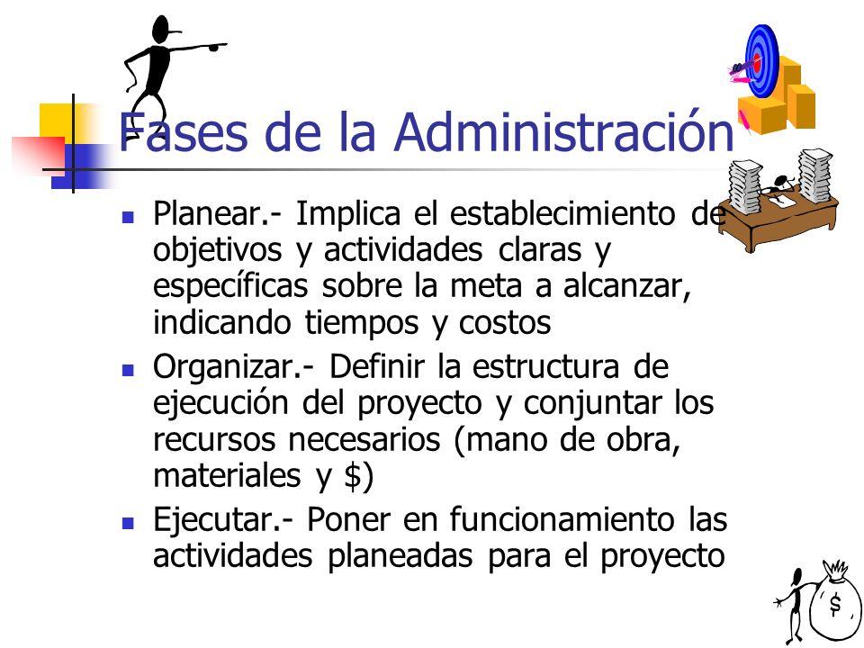 Fases de la Administración Planear Organizar Ejecutar Dirigir Controlar.