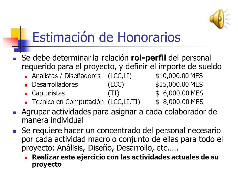 Estimación de Honorarios Se debe determinar la relación rol-perfil del personal requerido para el proyecto, y definir el importe de sueldo Analistas / Diseñadores(LCC,LI)$10,000.00 MES Desarrolladores(LCC)$15,000.00 MES Capturistas(TI)$ 6,000.00 MES Técnico en Computación(LCC,LI,TI)$ 8,000.00 MES Agrupar actividades para asignar a cada colaborador de manera individual Se requiere hacer un concentrado del personal necesario por cada actividad macro o conjunto de ellas para todo el proyecto: Análisis, Diseño, Desarrollo, etc.….