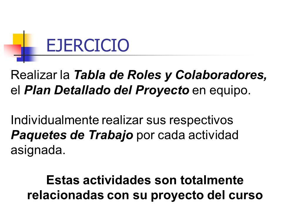 Organizar el proyecto Actividad:Colaborador(es):Fecha Inicio:Fecha Termino: F.I.R.F.F.R. PAQUETE DE TRABAJO NUMNOMBRE DE TAREAF.I.E.F.F.E.IMPREVISTO/A