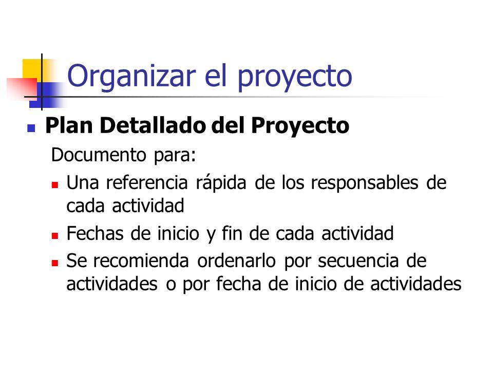 Organizar el proyecto Definir las estrategias de monitoreo Crear Agenda de Participantes (nombre, teléfono, correo electrónico, etc.) Dar a conocer el