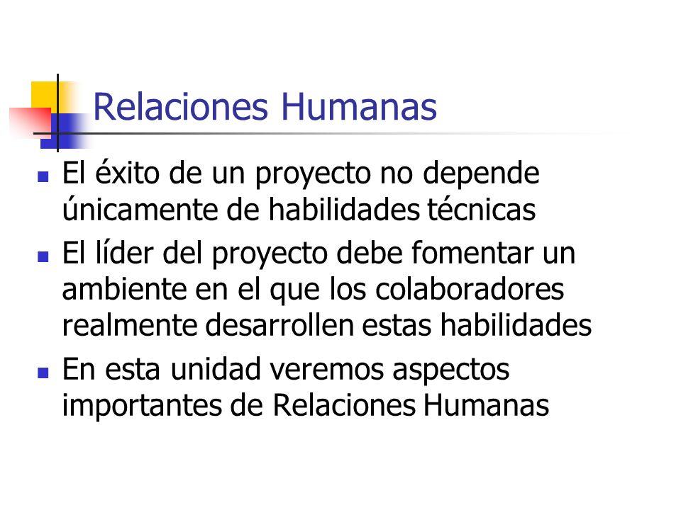 Relaciones Humanas El éxito de un proyecto no depende únicamente de habilidades técnicas El líder del proyecto debe fomentar un ambiente en el que los