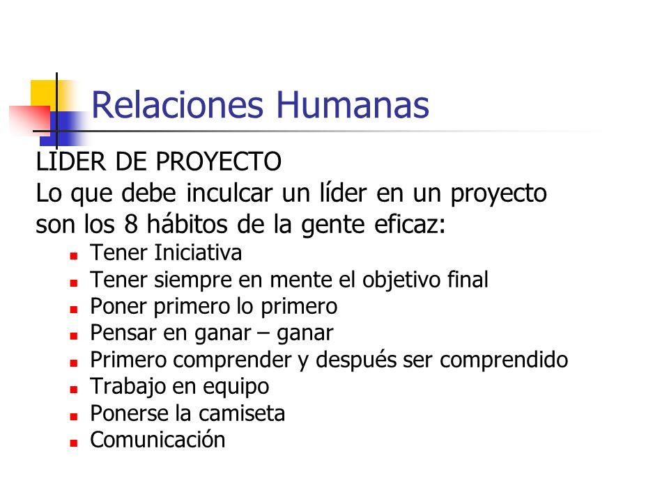 Relaciones Humanas LIDER DE PROYECTO Lo que debe inculcar un líder en un proyecto son los 8 hábitos de la gente eficaz: Tener Iniciativa Tener siempre