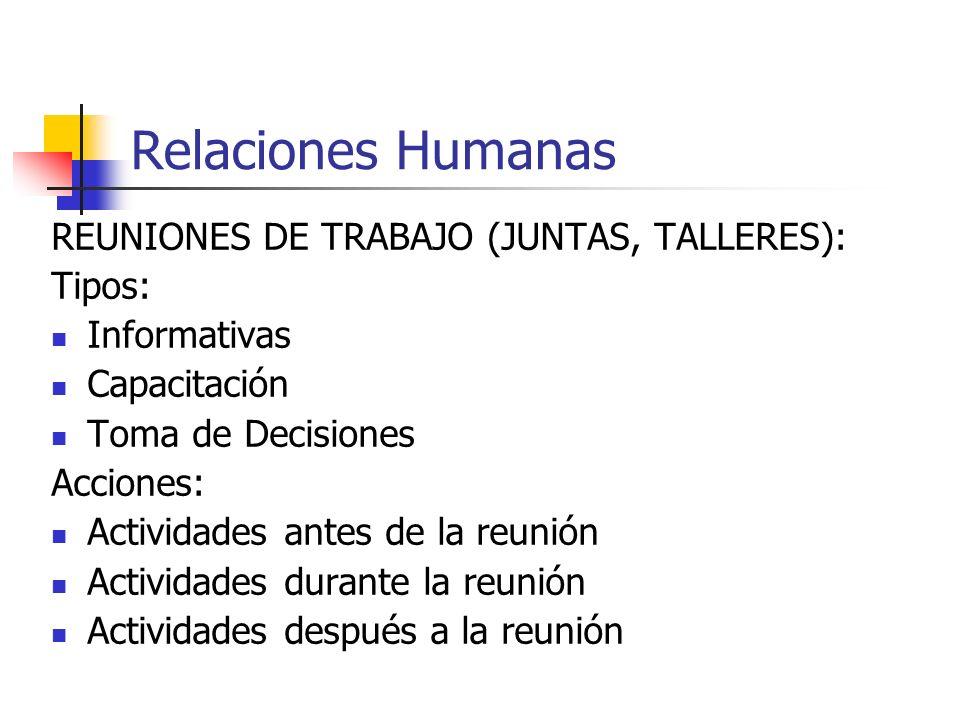 Relaciones Humanas REUNIONES DE TRABAJO (JUNTAS, TALLERES): Tipos: Informativas Capacitación Toma de Decisiones Acciones: Actividades antes de la reun