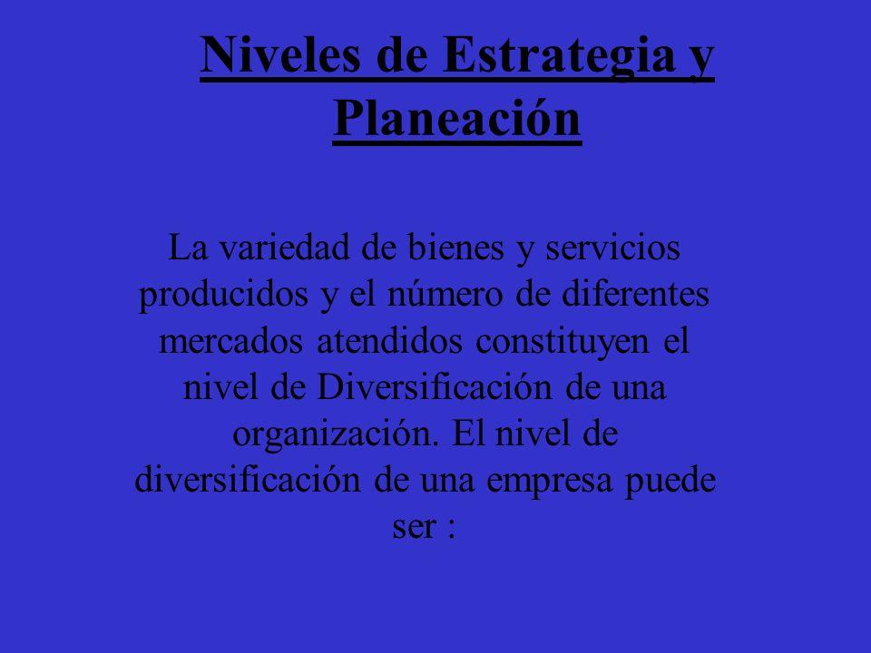 Niveles de Estrategia y Planeación La variedad de bienes y servicios producidos y el número de diferentes mercados atendidos constituyen el nivel de D