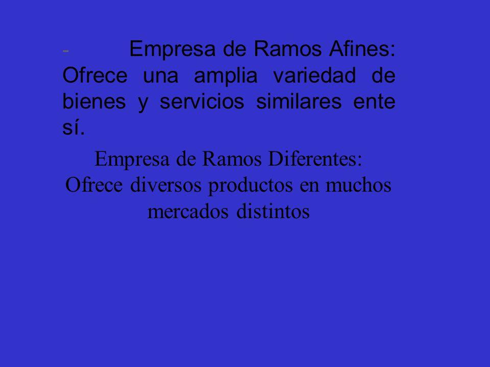 - Empresa de Ramos Afines: Ofrece una amplia variedad de bienes y servicios similares ente sí. Empresa de Ramos Diferentes: Ofrece diversos productos