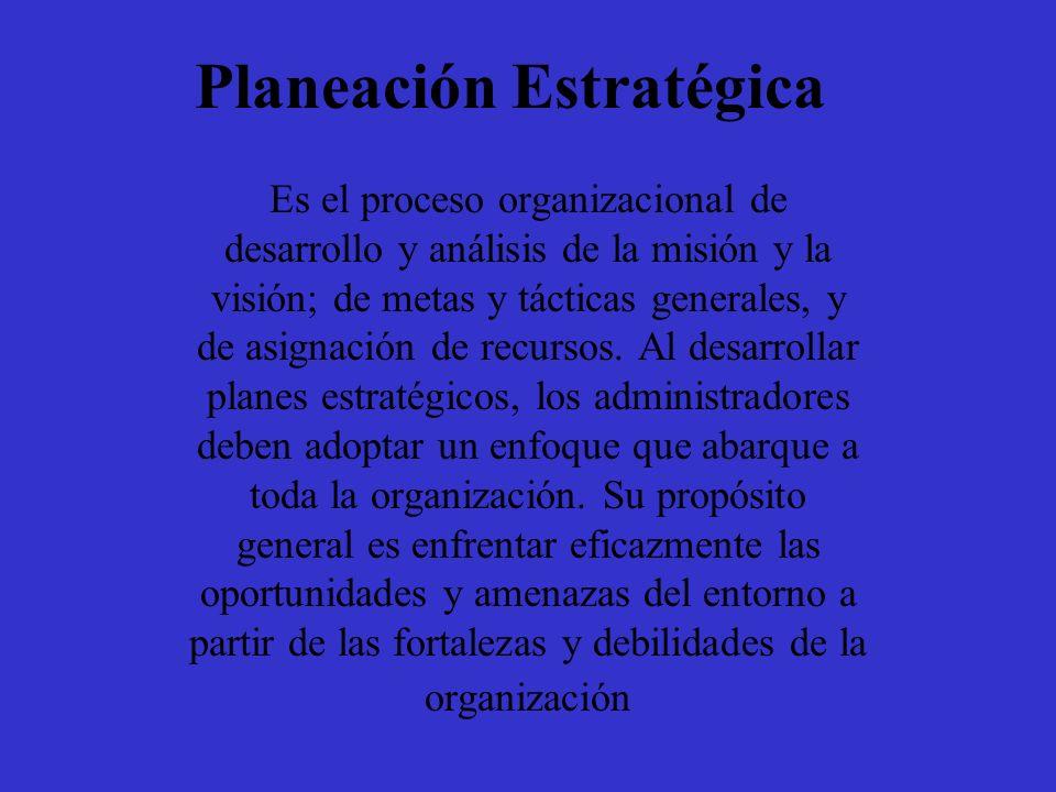 Planeación Estratégica Es el proceso organizacional de desarrollo y análisis de la misión y la visión; de metas y tácticas generales, y de asignación
