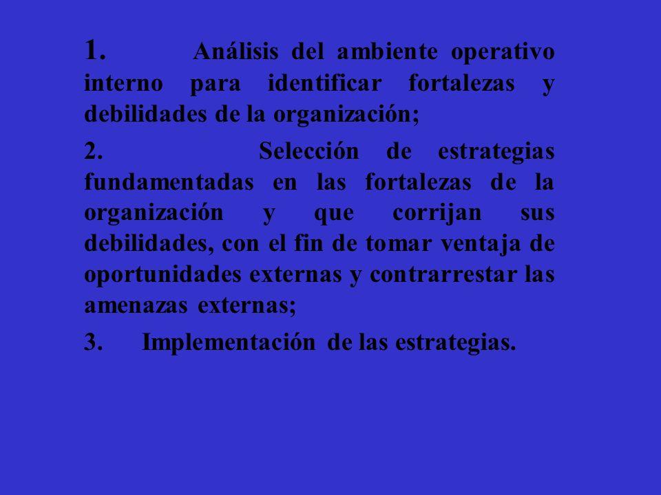 1. Análisis del ambiente operativo interno para identificar fortalezas y debilidades de la organización; 2. Selección de estrategias fundamentadas en