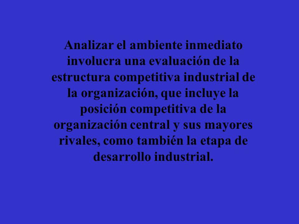 Analizar el ambiente inmediato involucra una evaluación de la estructura competitiva industrial de la organización, que incluye la posición competitiv