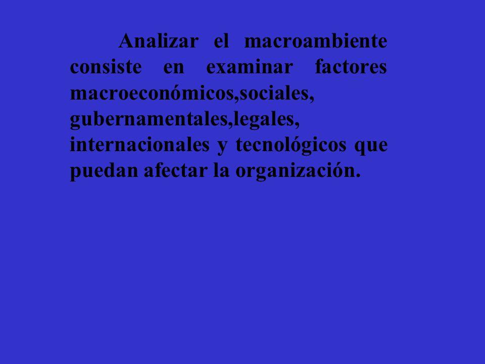 Analizar el macroambiente consiste en examinar factores macroeconómicos,sociales, gubernamentales,legales, internacionales y tecnológicos que puedan a