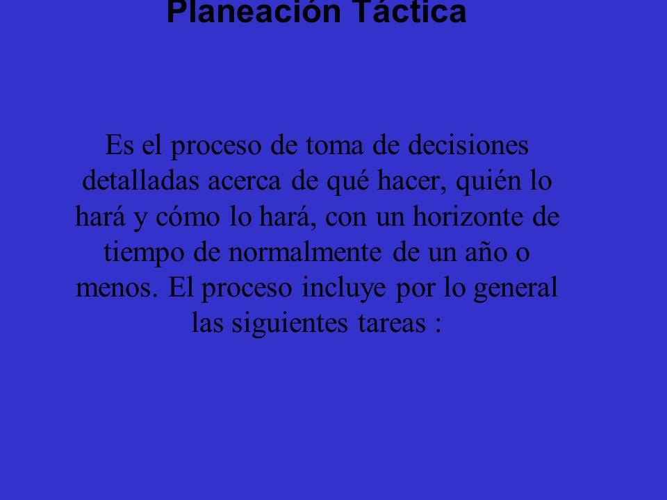 Planeación Táctica Es el proceso de toma de decisiones detalladas acerca de qué hacer, quién lo hará y cómo lo hará, con un horizonte de tiempo de nor