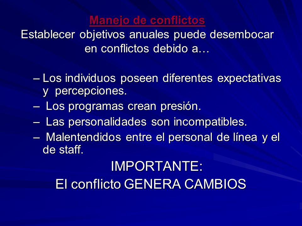 Manejo de conflictos Establecer objetivos anuales puede desembocar en conflictos debido a… –Los individuos poseen diferentes expectativas y percepcion