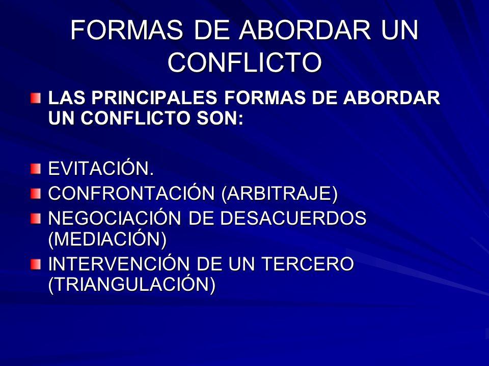 FORMAS DE ABORDAR UN CONFLICTO LAS PRINCIPALES FORMAS DE ABORDAR UN CONFLICTO SON: EVITACIÓN. CONFRONTACIÓN (ARBITRAJE) NEGOCIACIÓN DE DESACUERDOS (ME