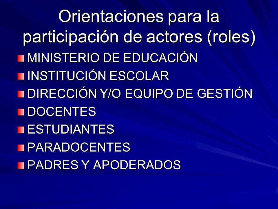 Orientaciones para la participación de actores (roles) MINISTERIO DE EDUCACIÓN INSTITUCIÓN ESCOLAR DIRECCIÓN Y/O EQUIPO DE GESTIÓN DOCENTESESTUDIANTES