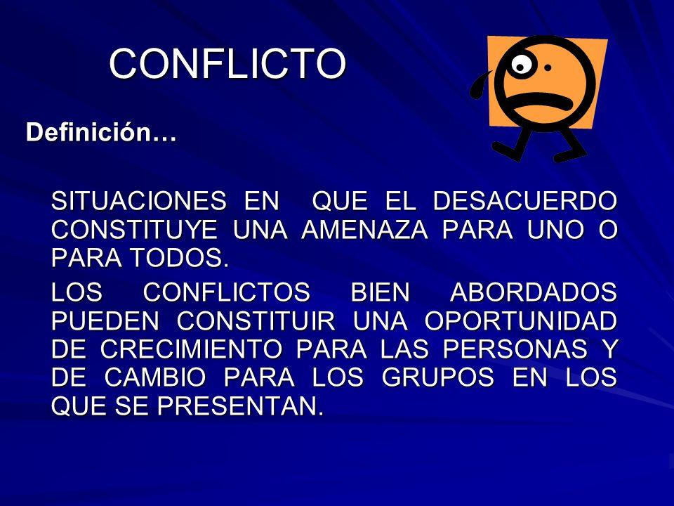 CONFLICTO Definición… SITUACIONES EN QUE EL DESACUERDO CONSTITUYE UNA AMENAZA PARA UNO O PARA TODOS. LOS CONFLICTOS BIEN ABORDADOS PUEDEN CONSTITUIR U