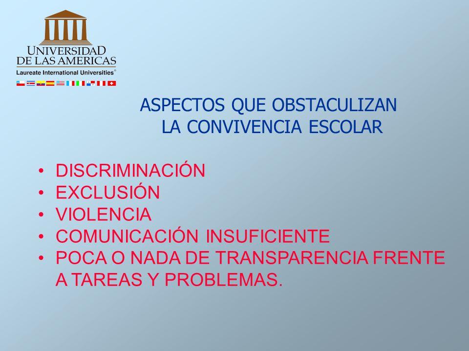 DISCRIMINACIÓN EXCLUSIÓN VIOLENCIA COMUNICACIÓN INSUFICIENTE POCA O NADA DE TRANSPARENCIA FRENTE A TAREAS Y PROBLEMAS. ASPECTOS QUE OBSTACULIZAN LA CO