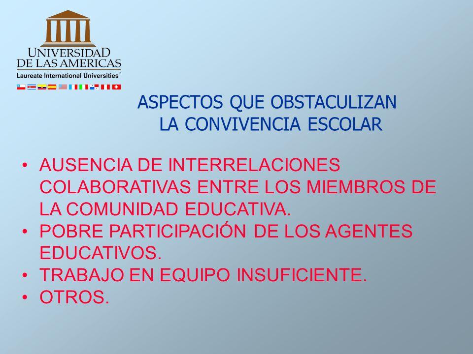 AUSENCIA DE INTERRELACIONES COLABORATIVAS ENTRE LOS MIEMBROS DE LA COMUNIDAD EDUCATIVA. POBRE PARTICIPACIÓN DE LOS AGENTES EDUCATIVOS. TRABAJO EN EQUI