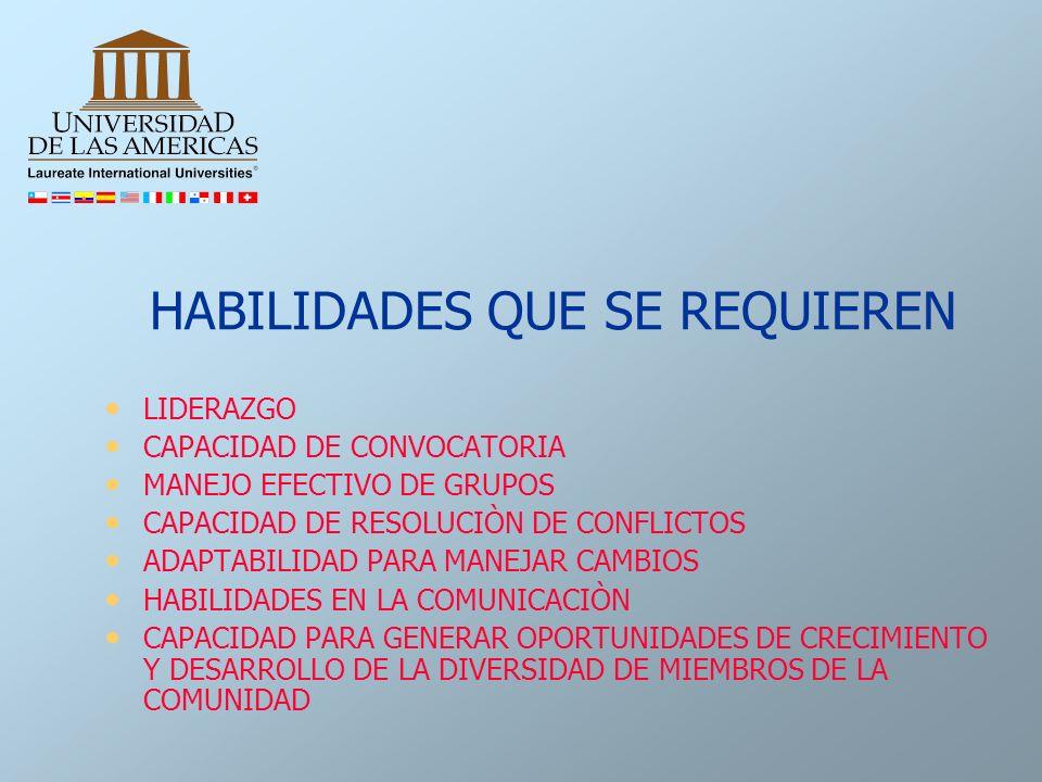 HABILIDADES QUE SE REQUIEREN LIDERAZGO CAPACIDAD DE CONVOCATORIA MANEJO EFECTIVO DE GRUPOS CAPACIDAD DE RESOLUCIÒN DE CONFLICTOS ADAPTABILIDAD PARA MA