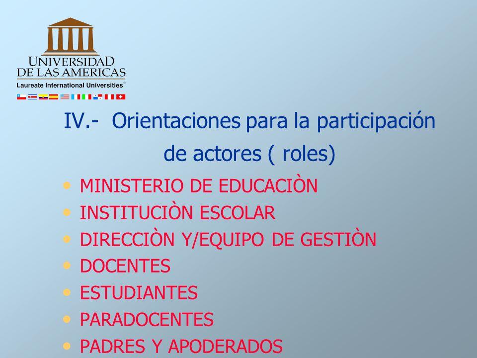 IV.- Orientaciones para la participación de actores ( roles) MINISTERIO DE EDUCACIÒN INSTITUCIÒN ESCOLAR DIRECCIÒN Y/EQUIPO DE GESTIÒN DOCENTES ESTUDI