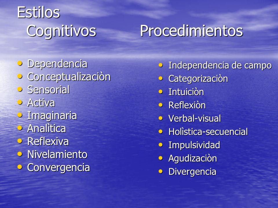 Estilos Cognitivos Procedimientos Dependencia Dependencia Conceptualizaciòn Conceptualizaciòn Sensorial Sensorial Activa Activa Imaginaria Imaginaria