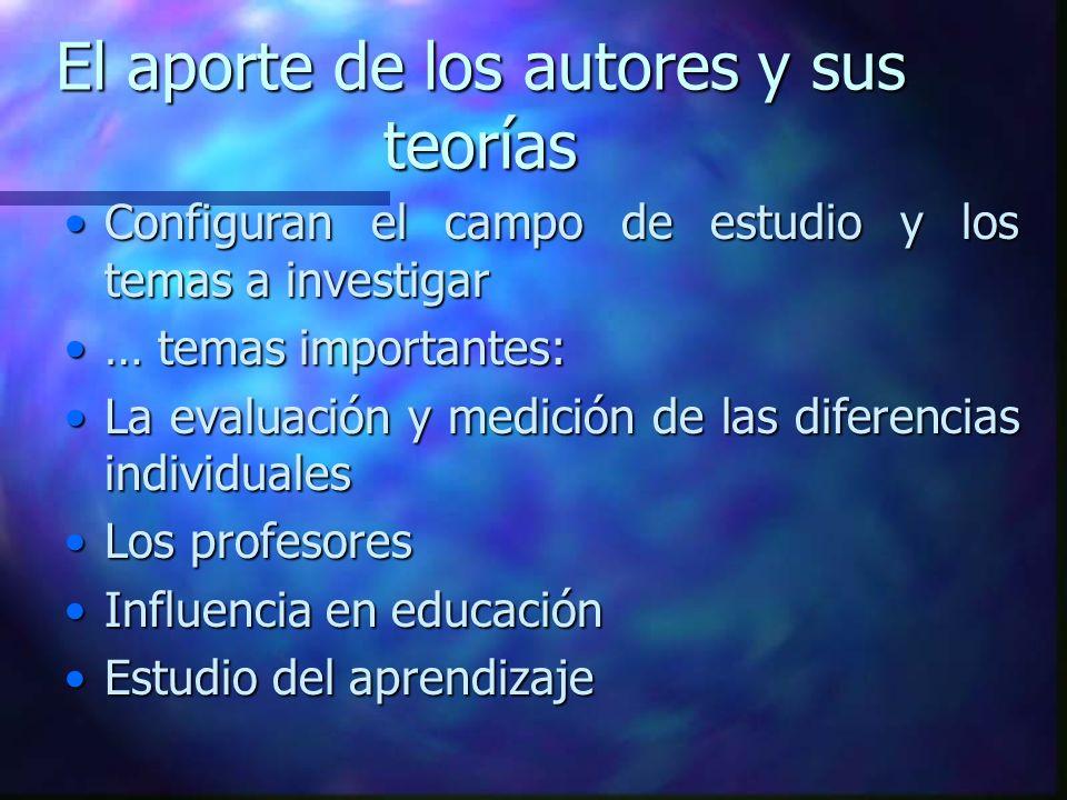 El aporte de los autores y sus teorías Configuran el campo de estudio y los temas a investigarConfiguran el campo de estudio y los temas a investigar