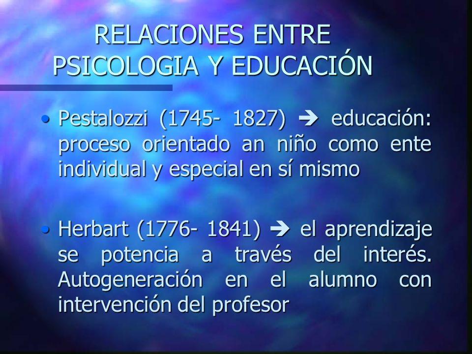 RELACIONES ENTRE PSICOLOGIA Y EDUCACIÓN Pestalozzi (1745- 1827) educación: proceso orientado an niño como ente individual y especial en sí mismoPestal
